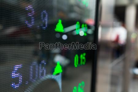 stock market index numbers