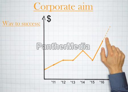 businessman points an a chart on