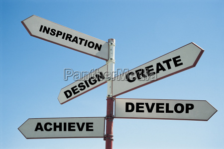create inspiration design develop achieve sign
