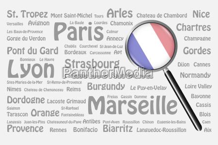 travel destinations of france concept