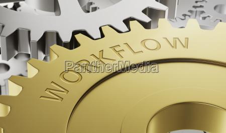 gears workflow