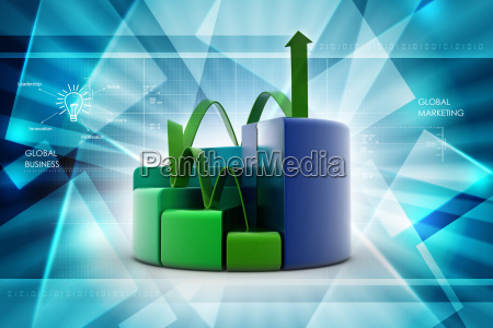 finance pie and bar chart graphs
