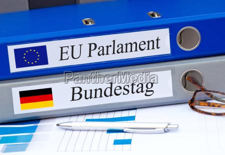 eu parliament and bundestag