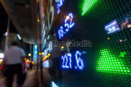stock market quotes with city scene