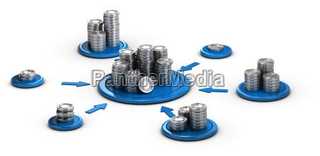 fundraising collaborative finance