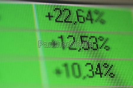 act electronics engineering green stock exchange