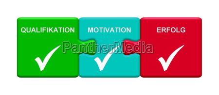 3 puzzle buttons show qualification motivation