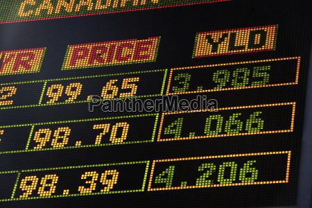 bond prices yield