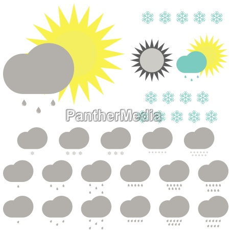 climate elements sun clouds drops and