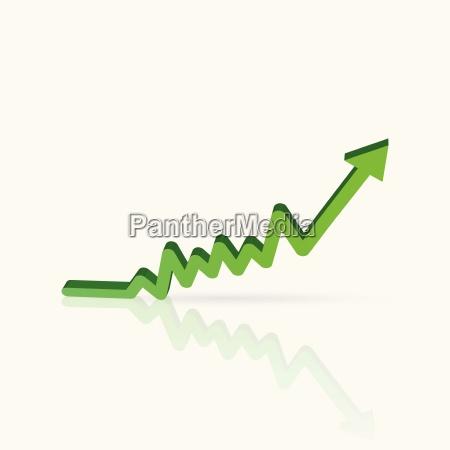 green sales chart
