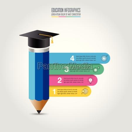 estudio info presentacion educacion disenyo grafico