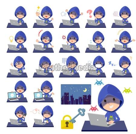 blue parker hacker mendesk work