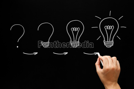 growing idea process concept on blackboard