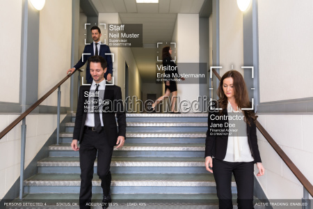 group of businesspeople identified by ai