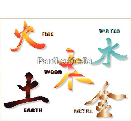 chinese element symbols