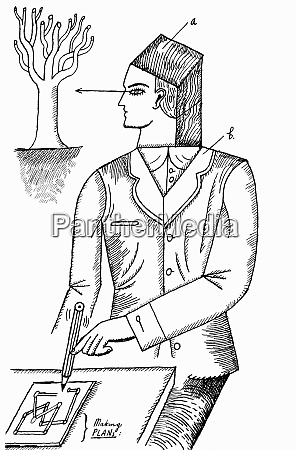 man observing and drawing plan