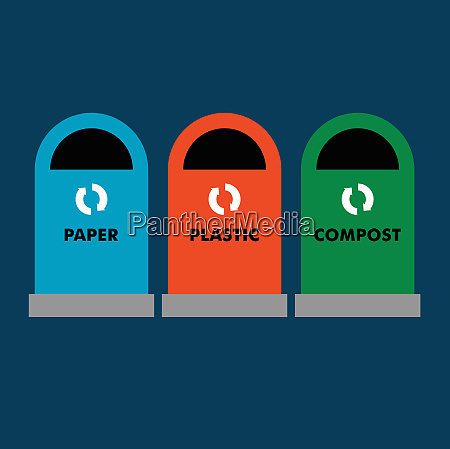 paper plastic and compost recycling bins