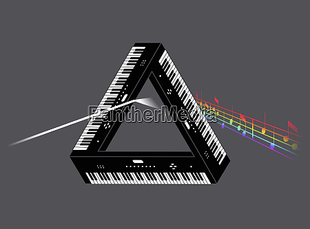 triangle of keyboards forming prism for