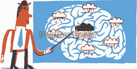 businessman presenting ideas as brain with