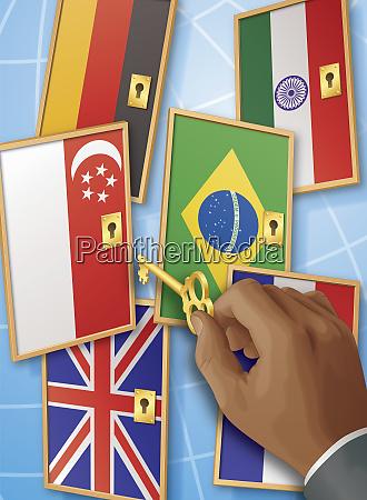 hand with key unlocking international flag