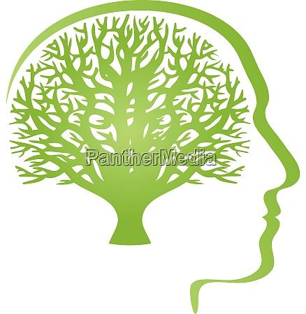 head tree head human brain logo