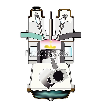 diesel fuel injection ignition stroke