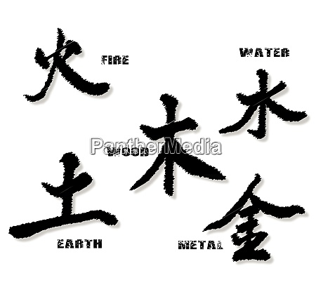 the chinese element symbols