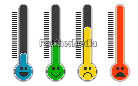 thermometer with different emotions isolated