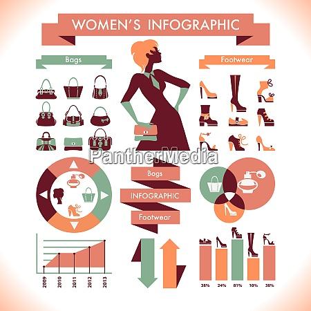 womenrsquos infographic