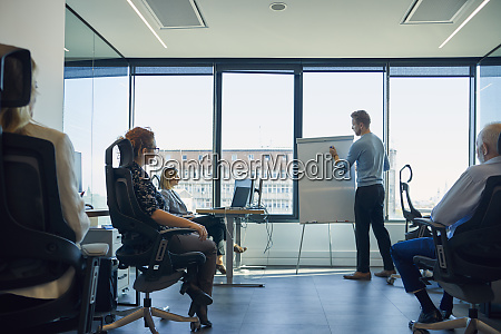 man leading a presentation at flip