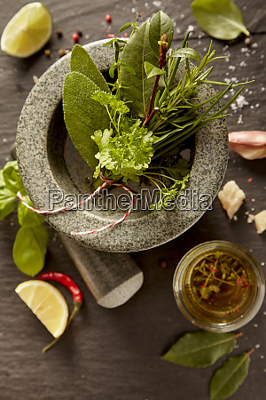 fresh mixed herb bouquet garni