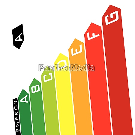 energy rating system with multi coloured