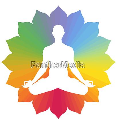 chakra mindfulness spiritualmeditation mantra illustration