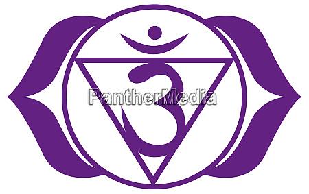chakra energy third eye meditation