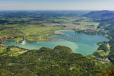 kochelsee from above