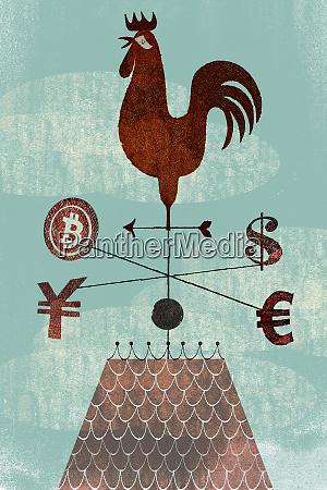 global finance weather vane