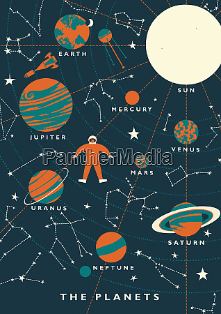 space travel and planets in the