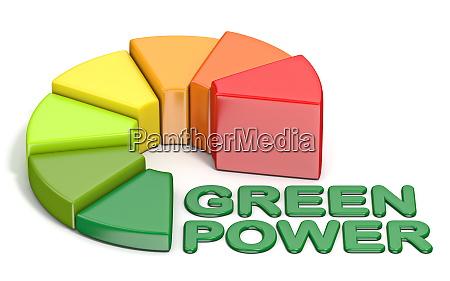 energetic efficiency green power text 3d