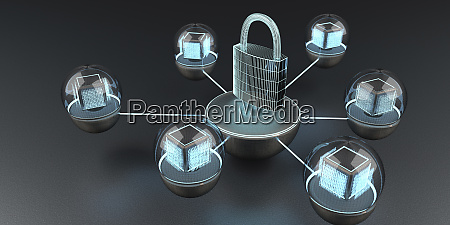 the data is protected and locked