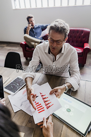businessman analyzing a bar chart in