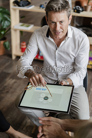 businessman explaining a mind map on