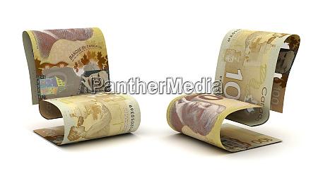 managing canadian dollar