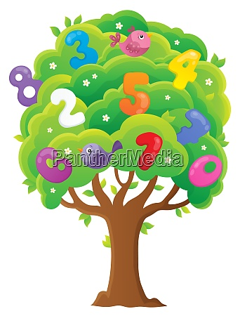 tree with numbers topic image 1