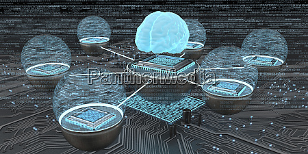 developent of the artificial intelligence human