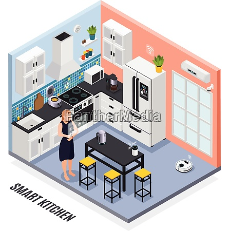 smart kitchen interior iot devices controlled