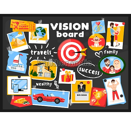 dreams vision map chalkboard composition with