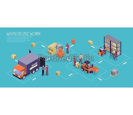 warehouse work horizontal illustration with isometric