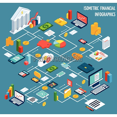 isometric financial flowchart infographic with security