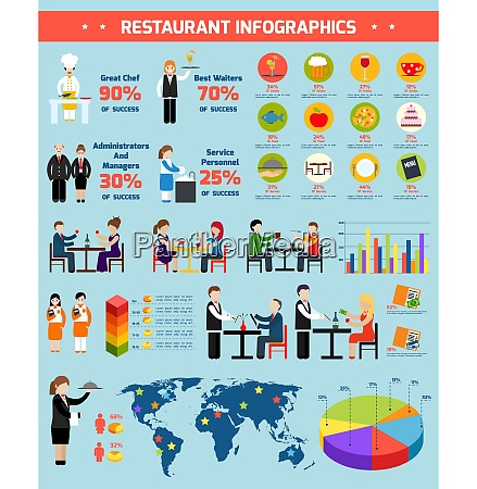 restaurant employees and visitors infographic set