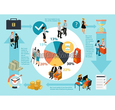 bank service isometric infographic composition poster